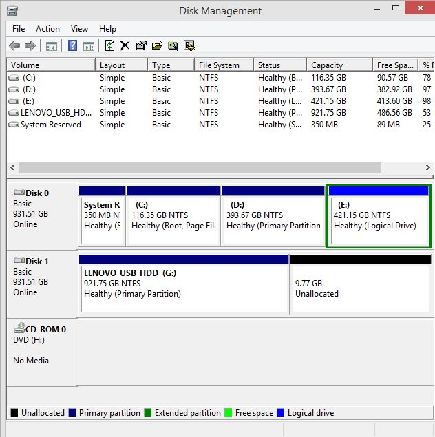How to Partition an External Hard Disk in Windows 10